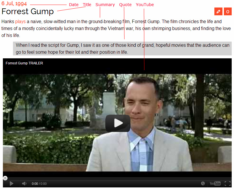 Tom Hanks Newslines Post 4